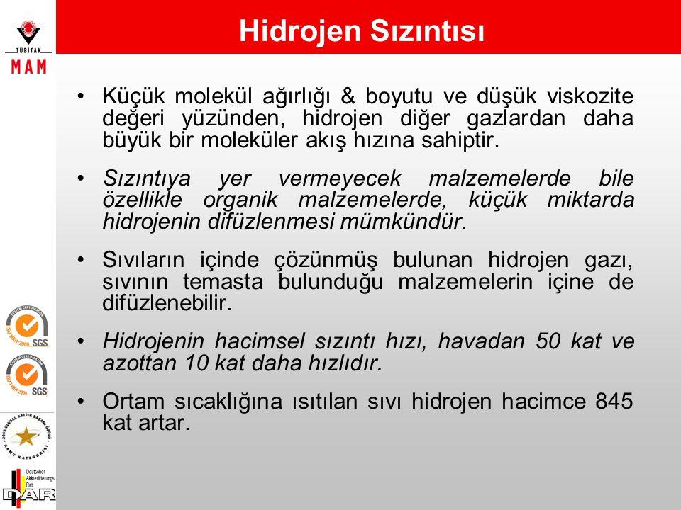 Hidrojen Sızıntısı