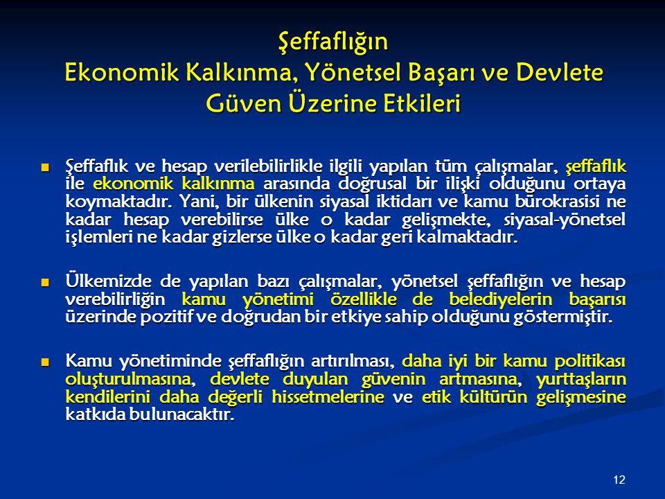 Şeffaflığın Ekonomik Kalkınma, Yönetsel Başarı ve Devlete Güven Üzerine Etkileri