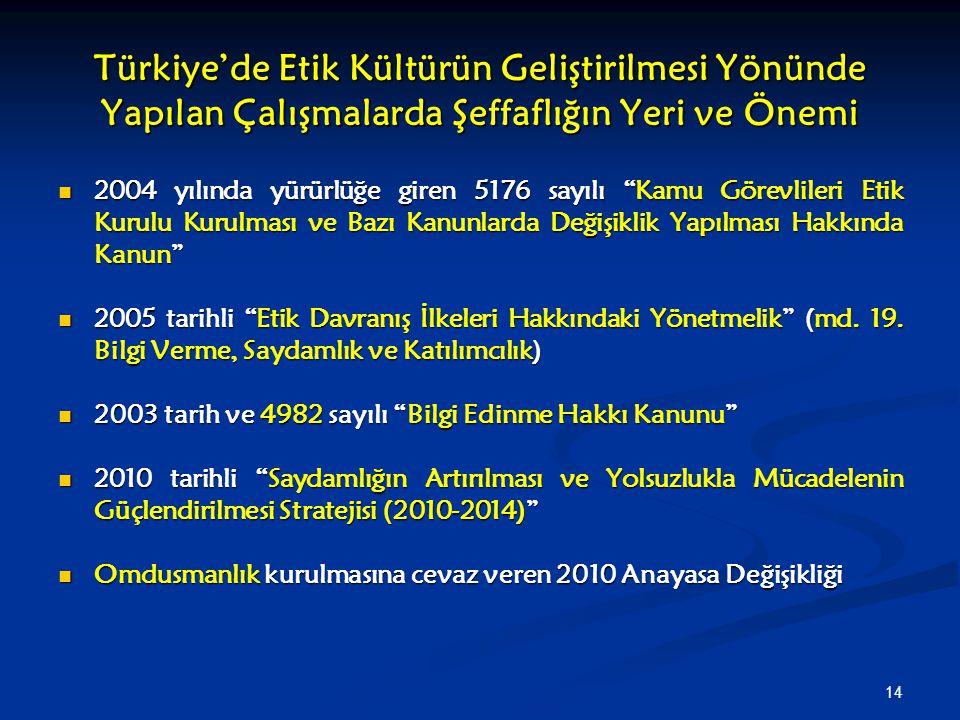 Türkiye'de Etik Kültürün Geliştirilmesi Yönünde Yapılan Çalışmalarda Şeffaflığın Yeri ve Önemi