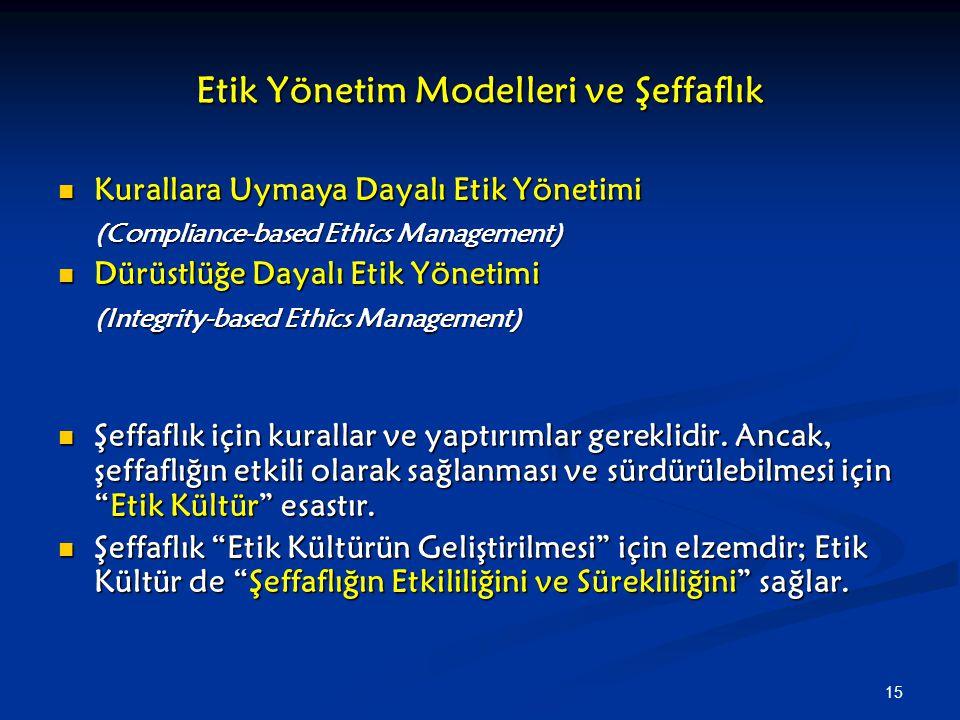 Etik Yönetim Modelleri ve Şeffaflık