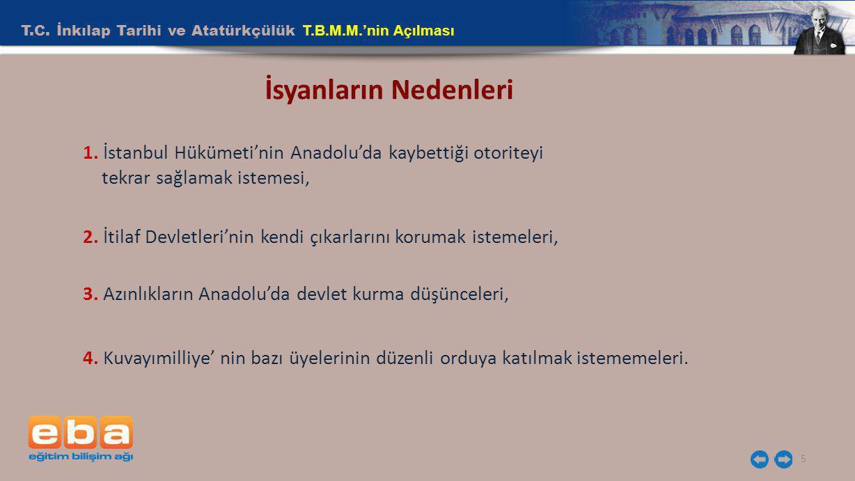T.C. İnkılap Tarihi ve Atatürkçülük T.B.M.M.'nin Açılması