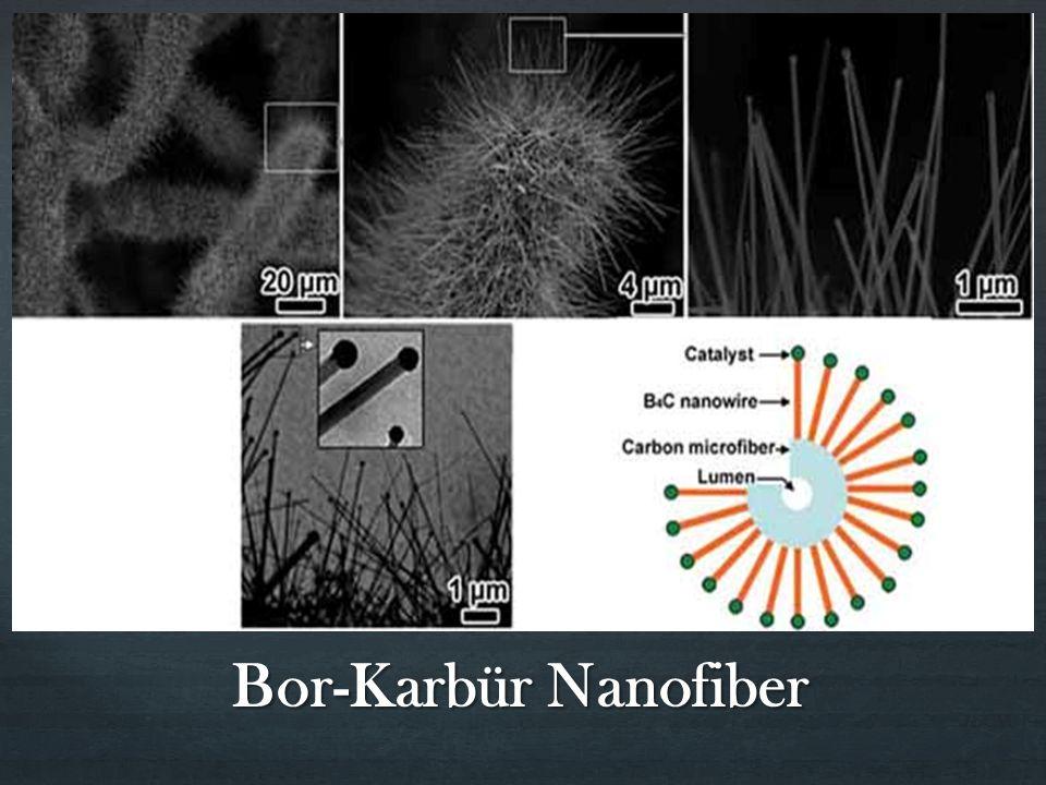 Bor-Karbür Nanofiber