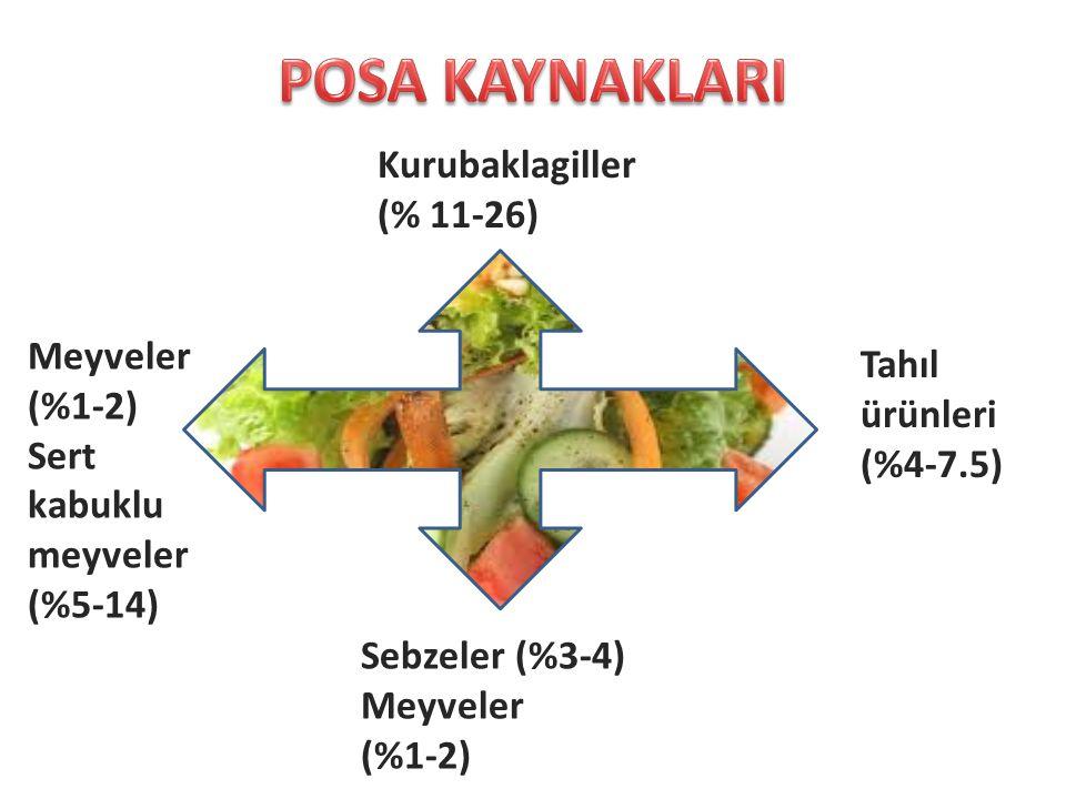 POSA KAYNAKLARI Kurubaklagiller (% 11-26) Meyveler Tahıl ürünleri