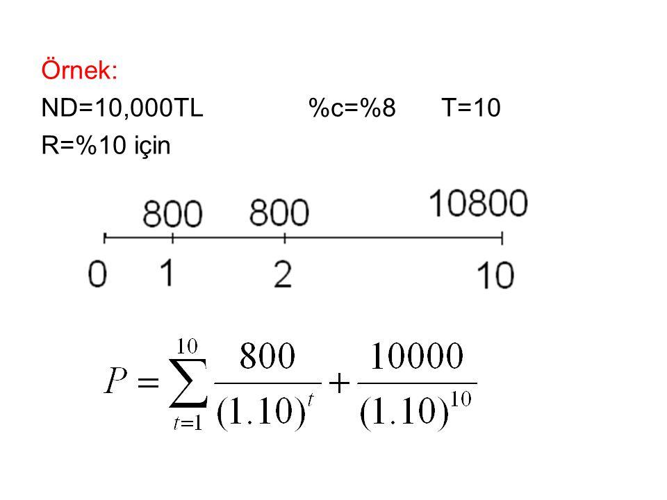 Örnek: ND=10,000TL %c=%8 T=10 R=%10 için