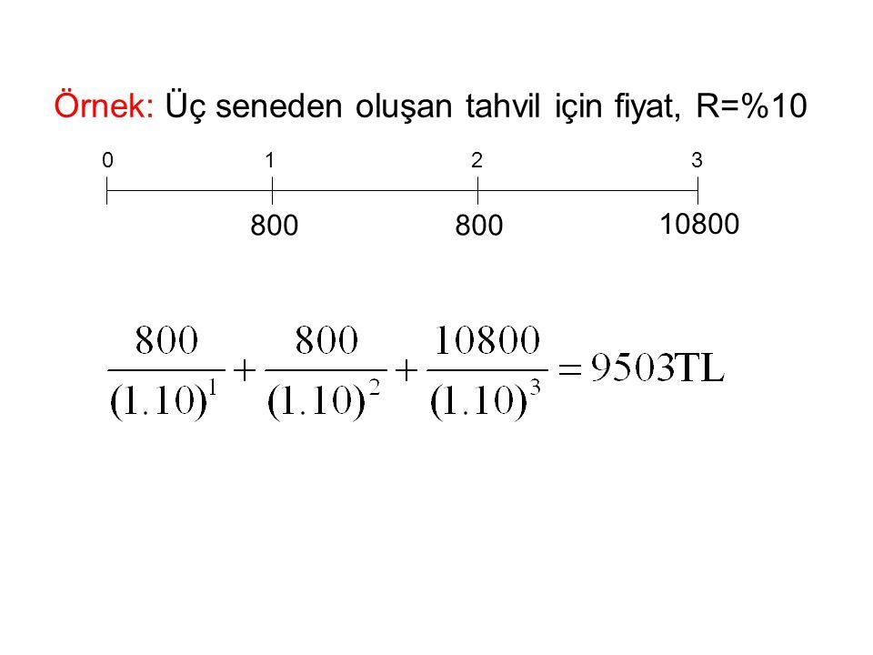 Örnek: Üç seneden oluşan tahvil için fiyat, R=%10
