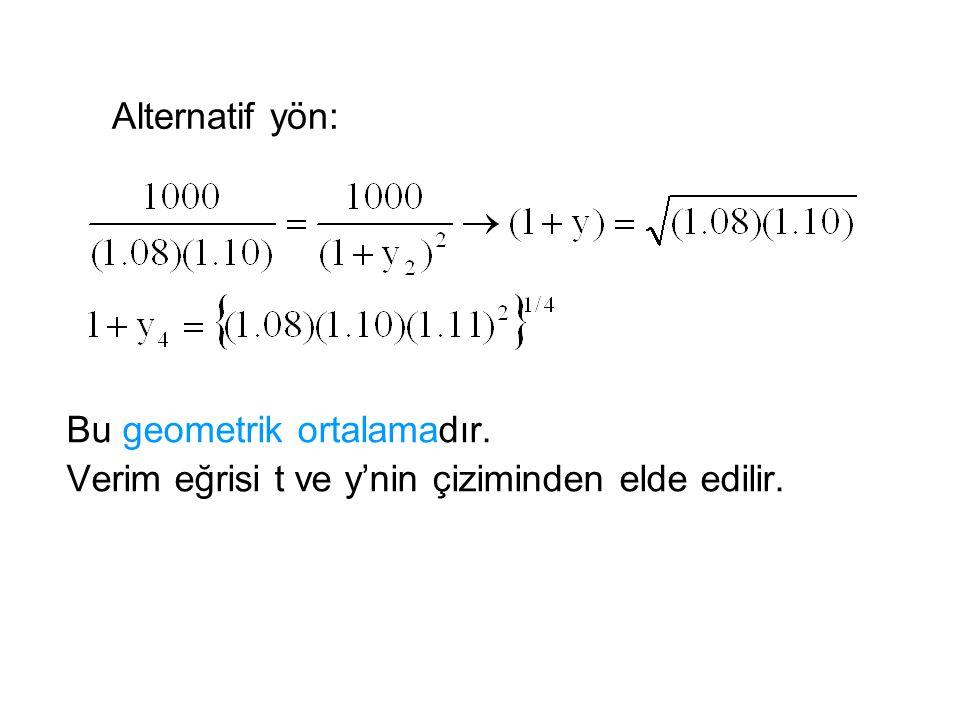 Alternatif yön: Bu geometrik ortalamadır. Verim eğrisi t ve y'nin çiziminden elde edilir.