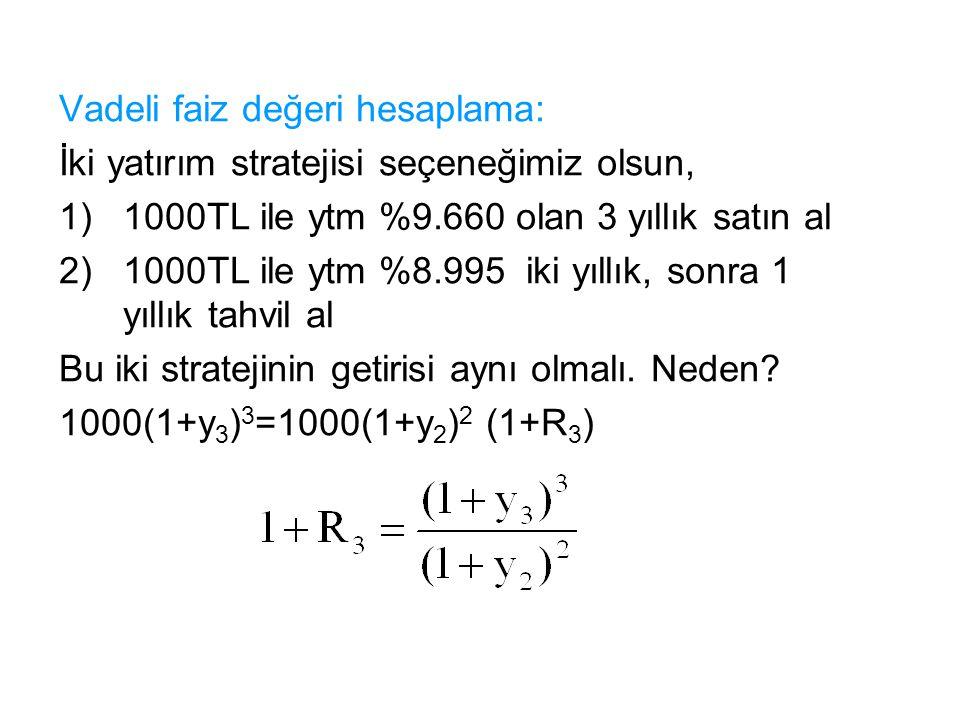 Vadeli faiz değeri hesaplama: