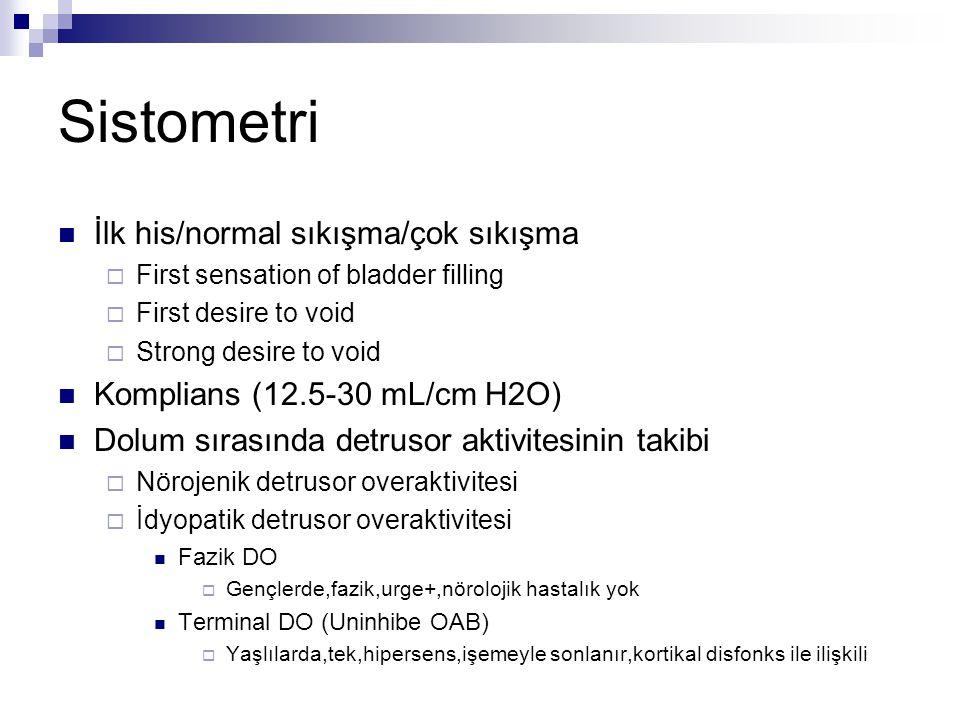 Sistometri İlk his/normal sıkışma/çok sıkışma