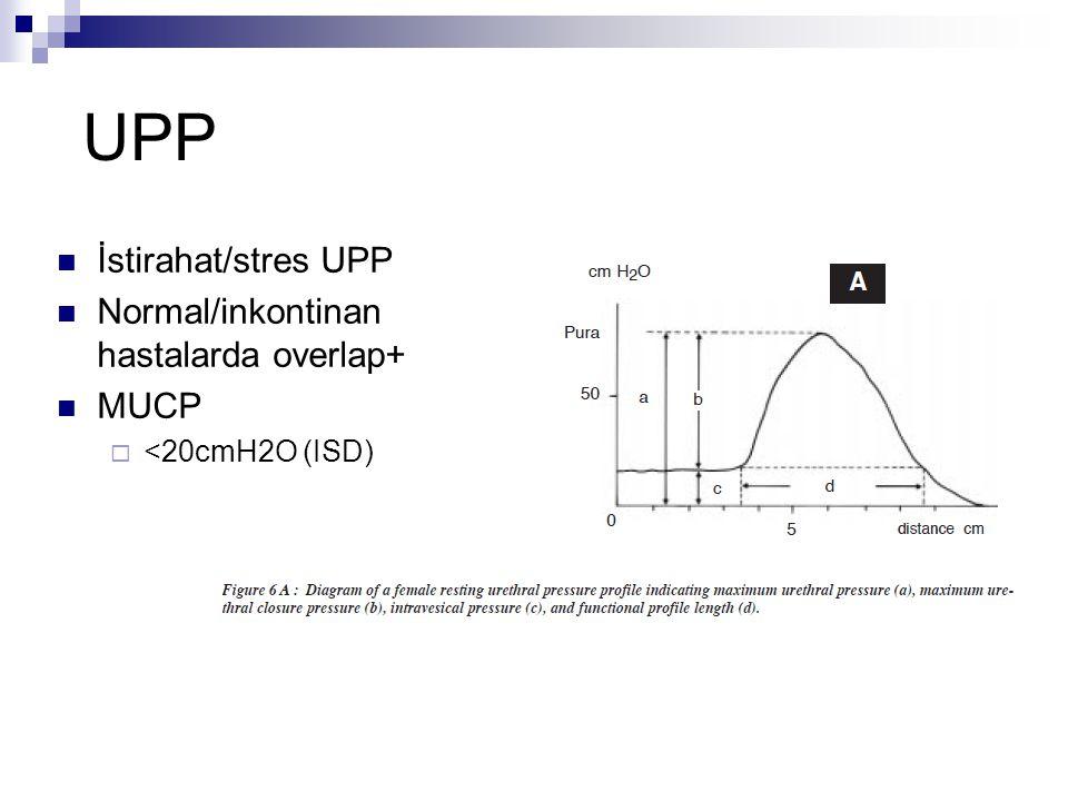 UPP İstirahat/stres UPP Normal/inkontinan hastalarda overlap+ MUCP