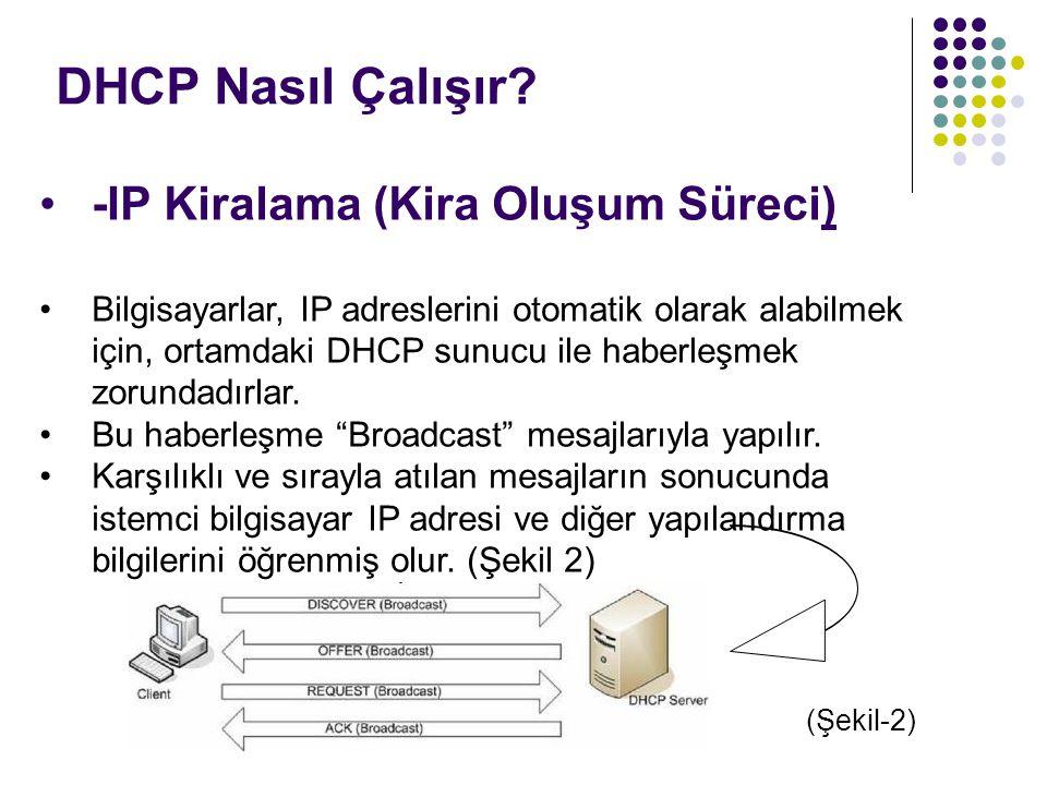 DHCP Nasıl Çalışır -IP Kiralama (Kira Oluşum Süreci)