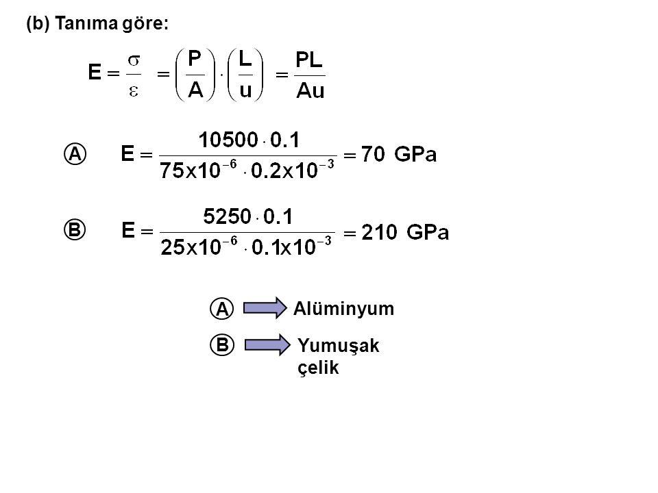 (b) Tanıma göre: A B A Alüminyum B Yumuşak çelik