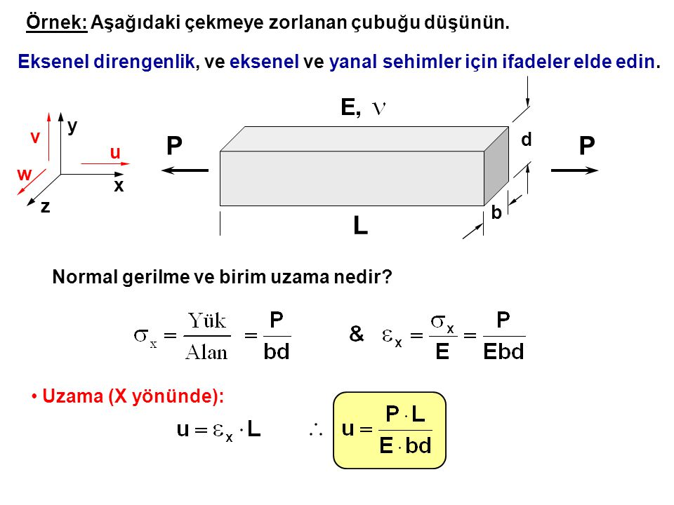 P L Örnek: Aşağıdaki çekmeye zorlanan çubuğu düşünün.