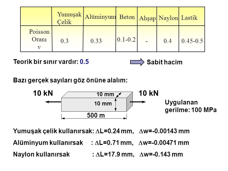 10 kN 10 kN Yumuşak Çelik 0.3 Alüminyum Beton Ahşap - Naylon 0.4