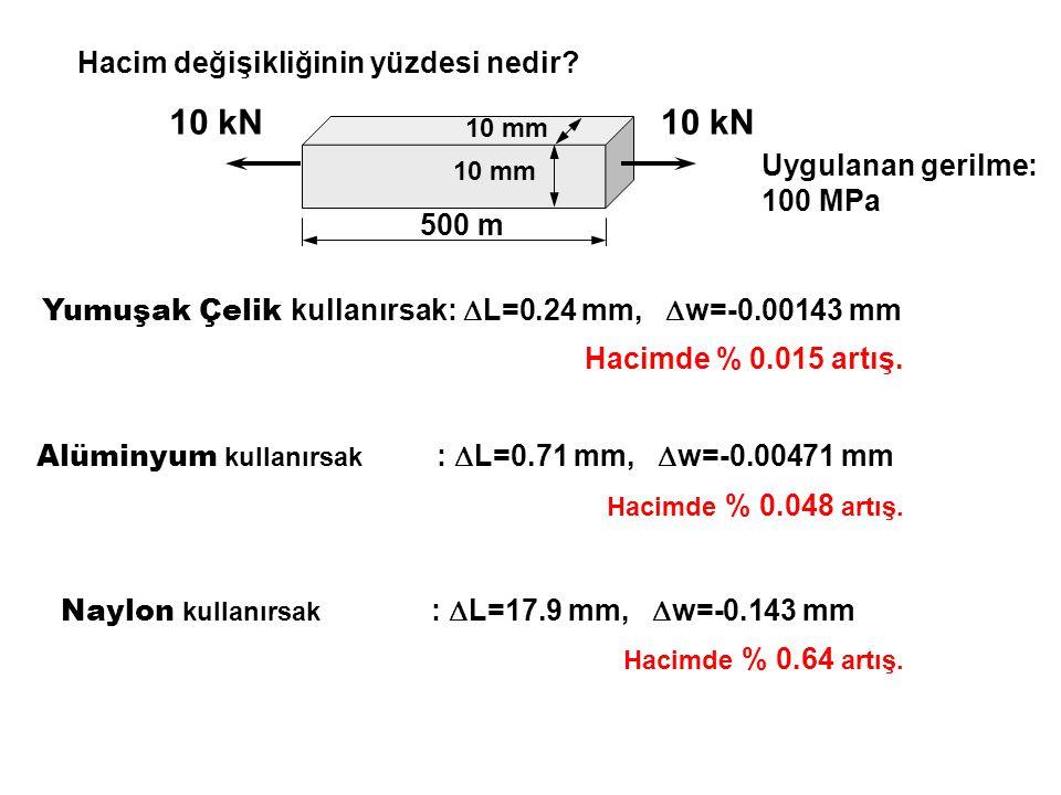 10 kN 10 kN Hacim değişikliğinin yüzdesi nedir