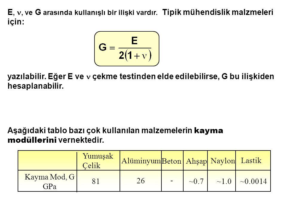 E, n, ve G arasında kullanışlı bir ilişki vardır