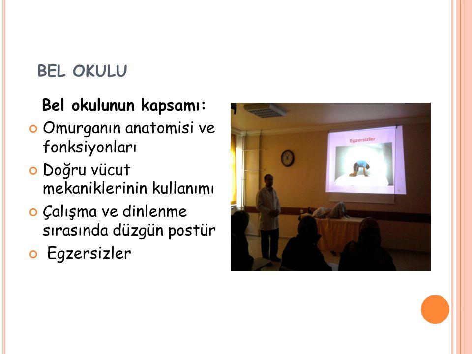 BEL OKULU Bel okulunun kapsamı: Omurganın anatomisi ve fonksiyonları