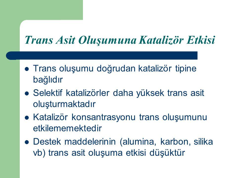 Trans Asit Oluşumuna Katalizör Etkisi