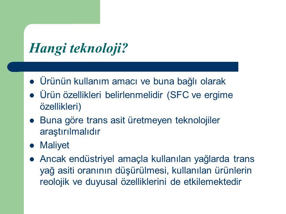 Hangi teknoloji Ürünün kullanım amacı ve buna bağlı olarak