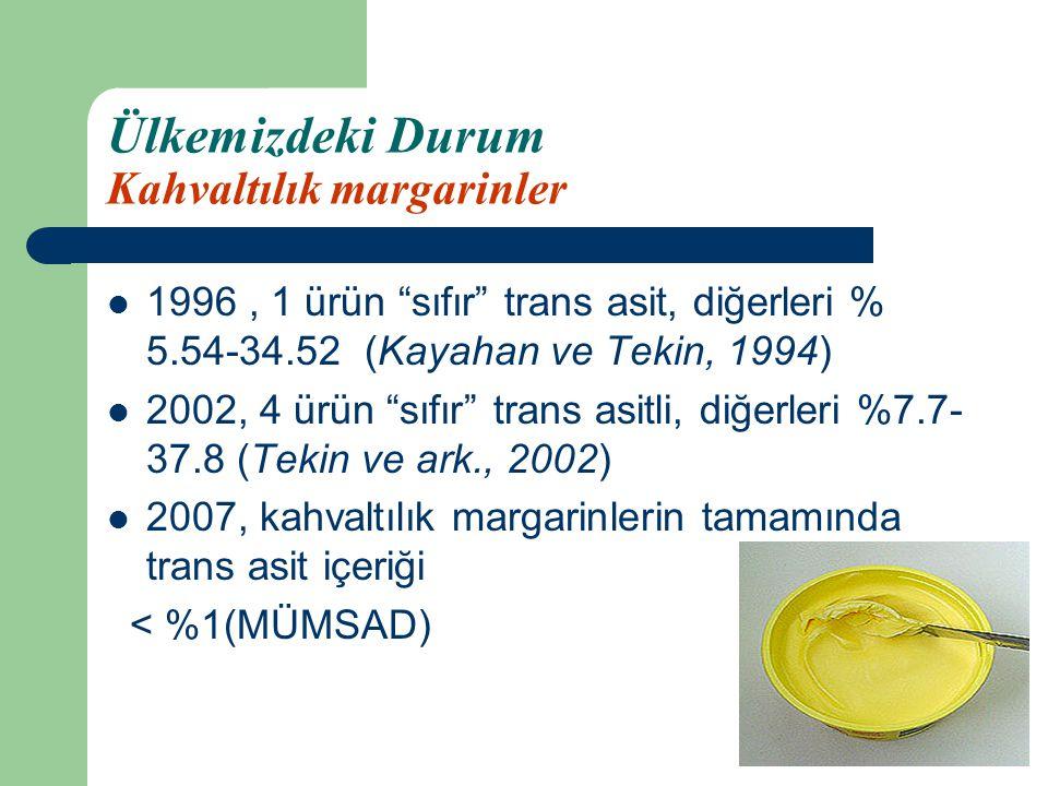 Ülkemizdeki Durum Kahvaltılık margarinler