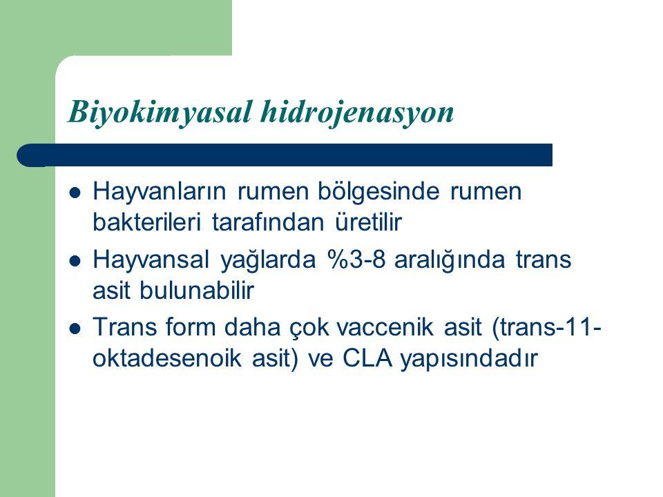 Biyokimyasal hidrojenasyon