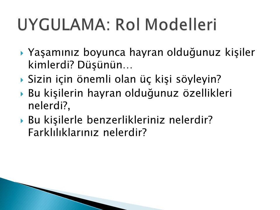 UYGULAMA: Rol Modelleri