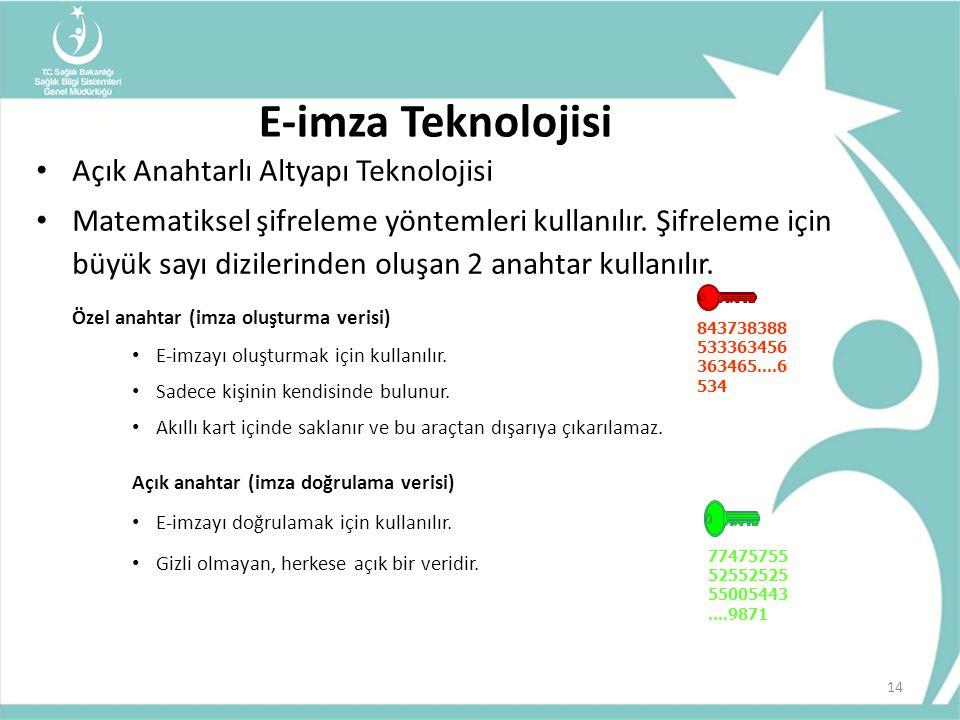 E-imza Teknolojisi Açık Anahtarlı Altyapı Teknolojisi