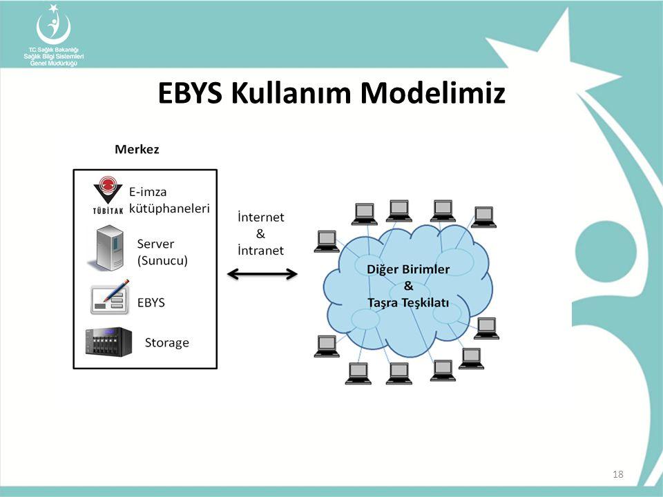 EBYS Kullanım Modelimiz