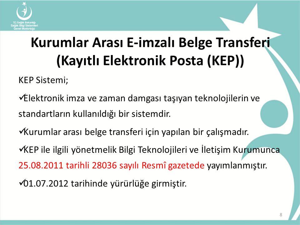 Kurumlar Arası E-imzalı Belge Transferi (Kayıtlı Elektronik Posta (KEP))