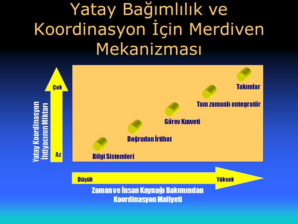 Yatay Bağımlılık ve Koordinasyon İçin Merdiven Mekanizması