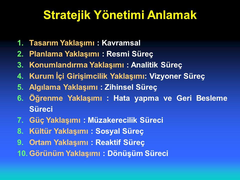 Stratejik Yönetimi Anlamak