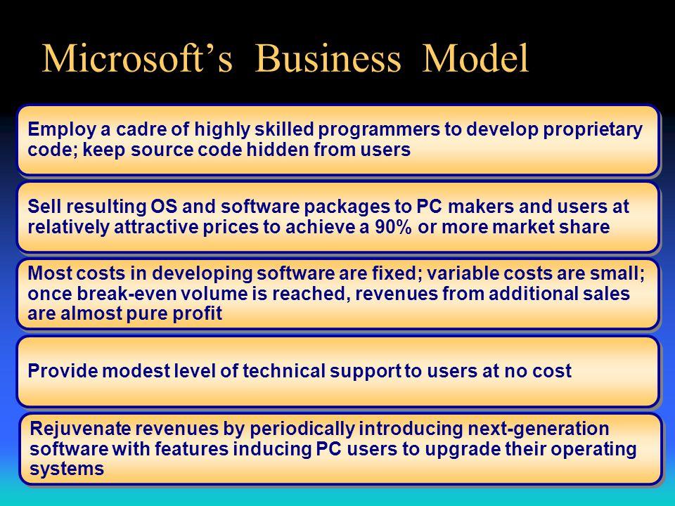 Microsoft's Business Model