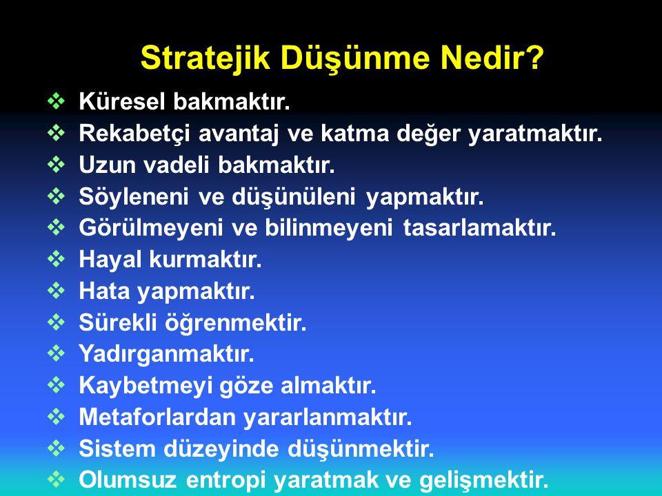 Stratejik Düşünme Nedir