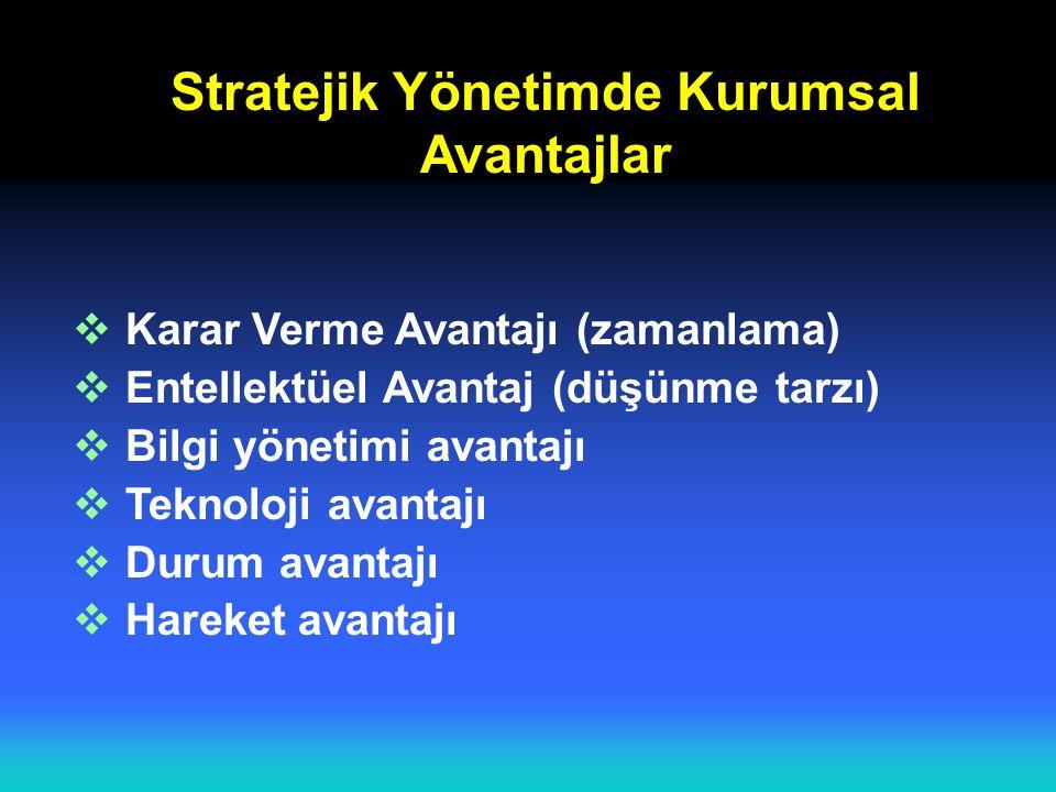 Stratejik Yönetimde Kurumsal Avantajlar