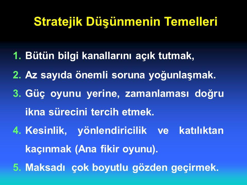 Stratejik Düşünmenin Temelleri