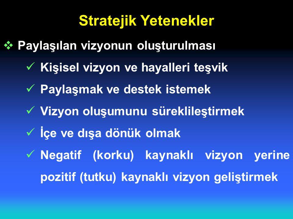 Stratejik Yetenekler Paylaşılan vizyonun oluşturulması