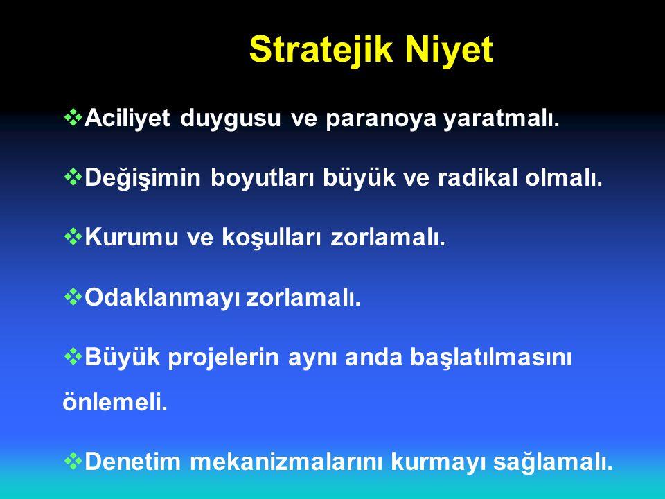 Stratejik Niyet Aciliyet duygusu ve paranoya yaratmalı.
