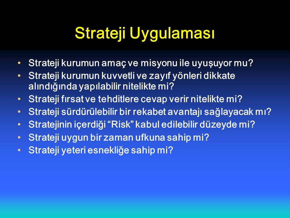 Strateji Uygulaması Strateji kurumun amaç ve misyonu ile uyuşuyor mu
