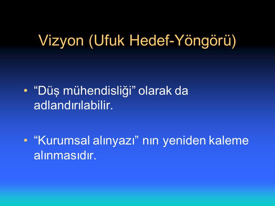 Vizyon (Ufuk Hedef-Yöngörü)