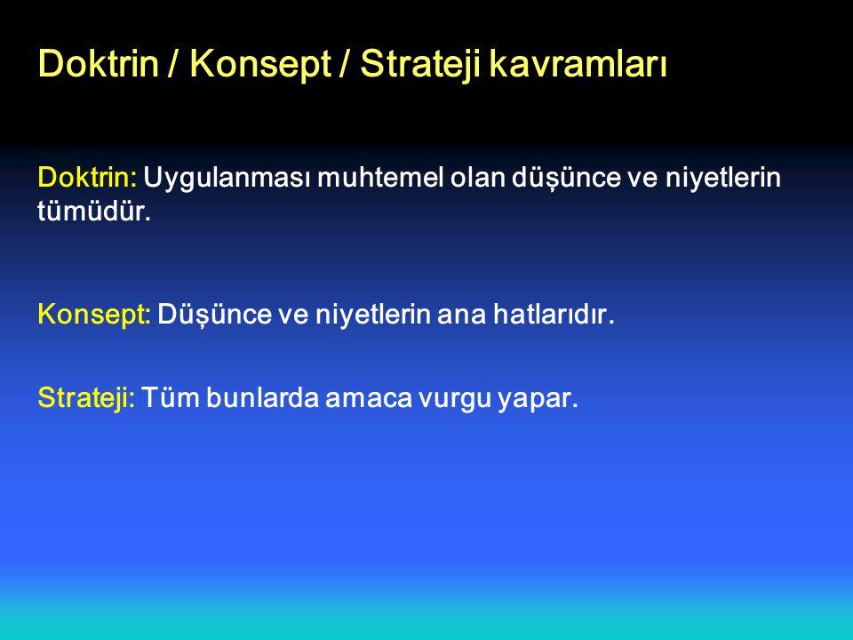 Doktrin / Konsept / Strateji kavramları