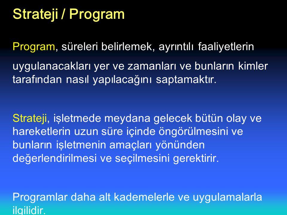 Strateji / Program Program, süreleri belirlemek, ayrıntılı faaliyetlerin.