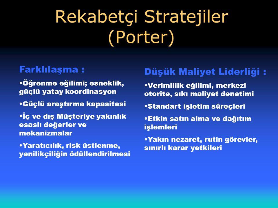 Rekabetçi Stratejiler (Porter)