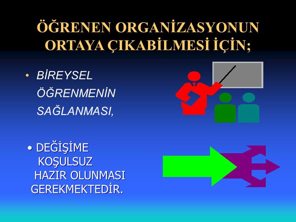 ÖĞRENEN ORGANİZASYONUN ORTAYA ÇIKABİLMESİ İÇİN;