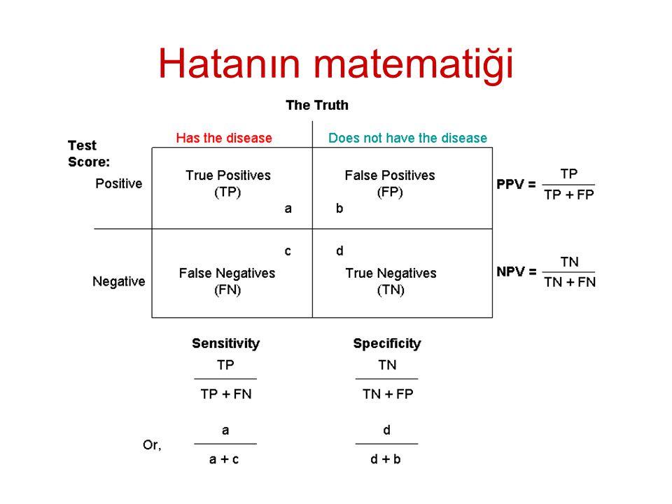 Hatanın matematiği
