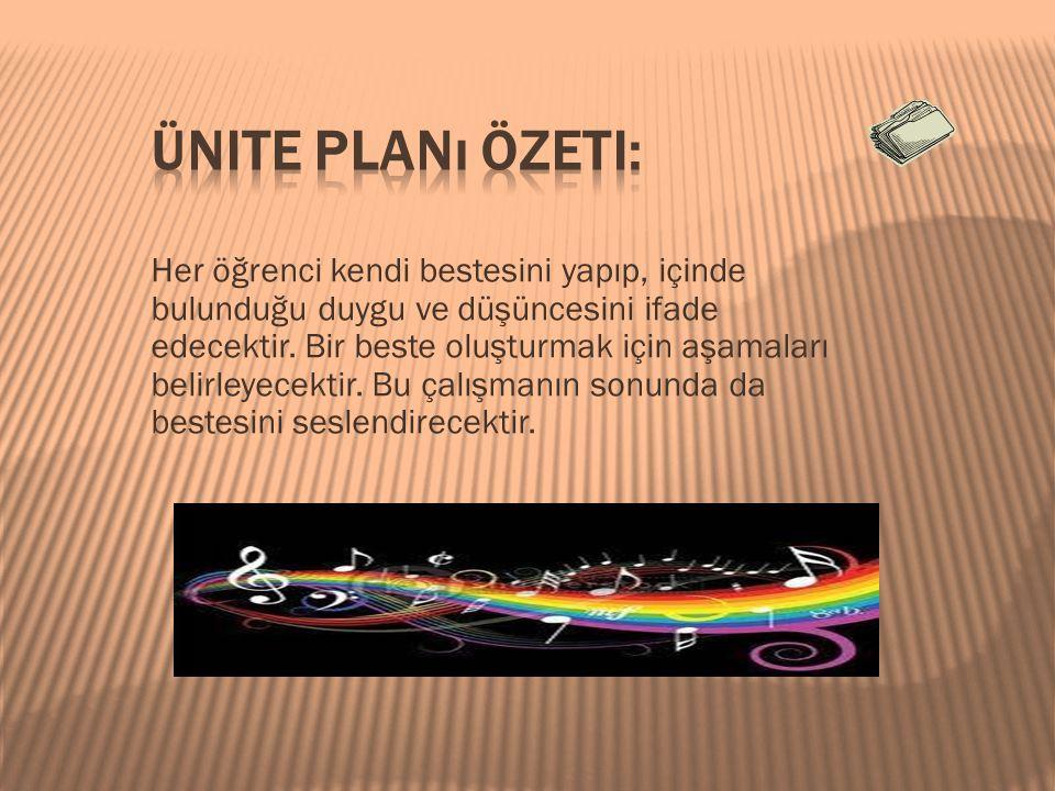 Ünite Planı Özeti: