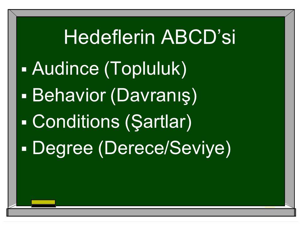 Hedeflerin ABCD'si Audince (Topluluk) Behavior (Davranış)