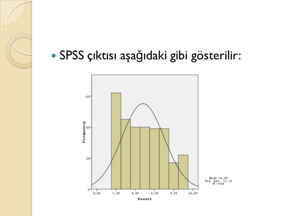SPSS çıktısı aşağıdaki gibi gösterilir: