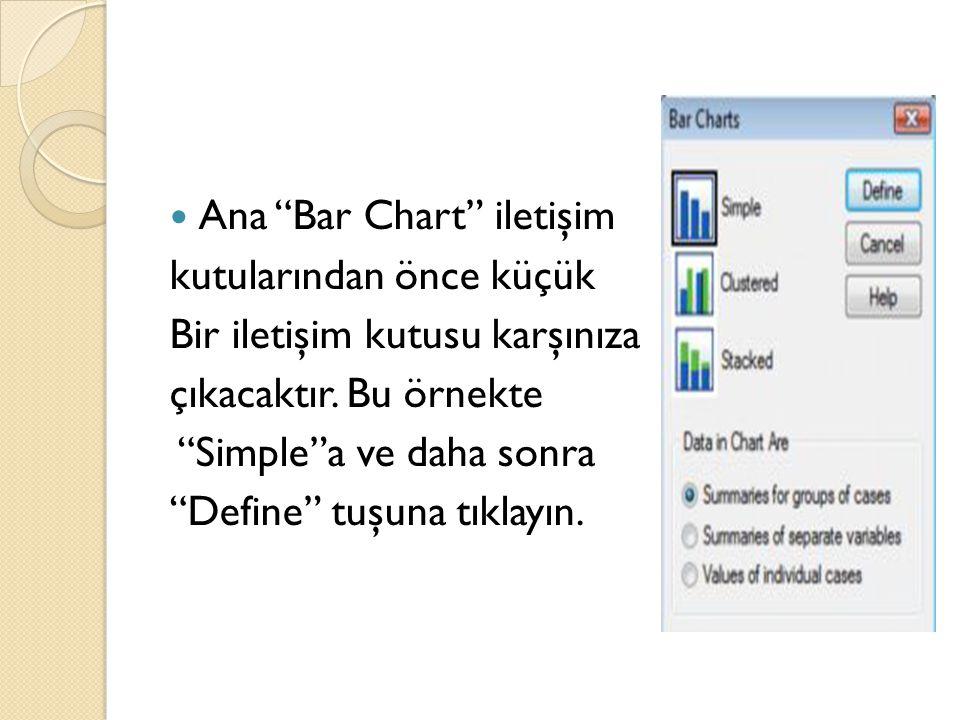 Ana Bar Chart iletişim