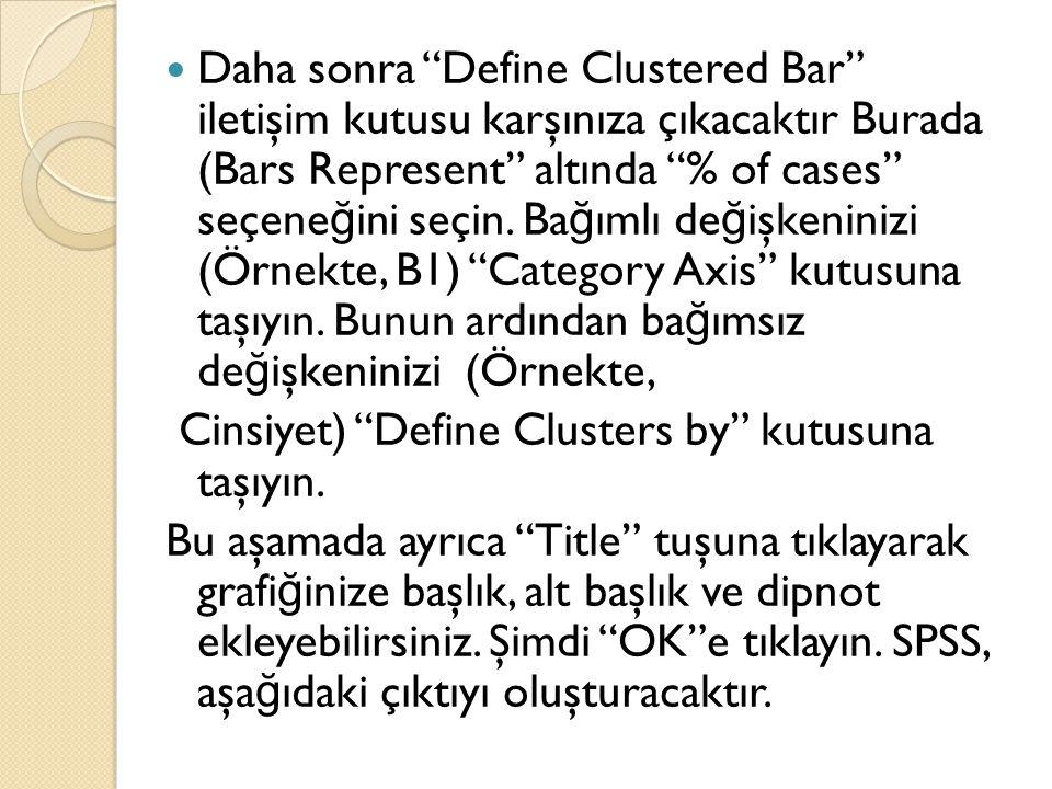 Daha sonra Define Clustered Bar iletişim kutusu karşınıza çıkacaktır Burada (Bars Represent altında % of cases seçeneğini seçin. Bağımlı değişkeninizi (Örnekte, B1) Category Axis kutusuna taşıyın. Bunun ardından bağımsız değişkeninizi (Örnekte,