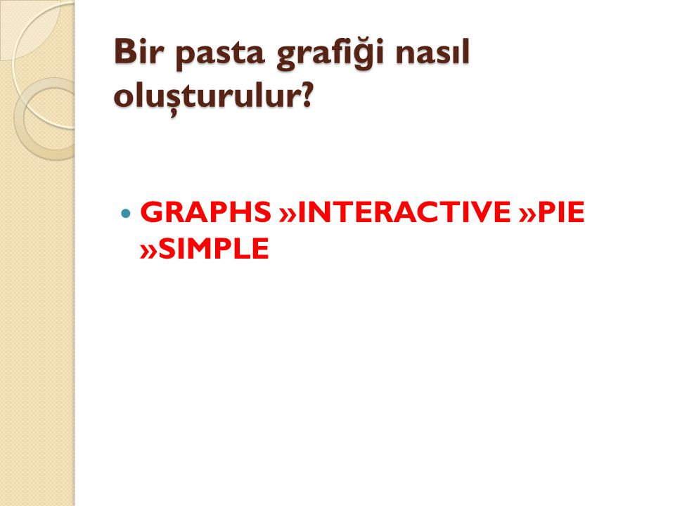 Bir pasta grafiği nasıl oluşturulur