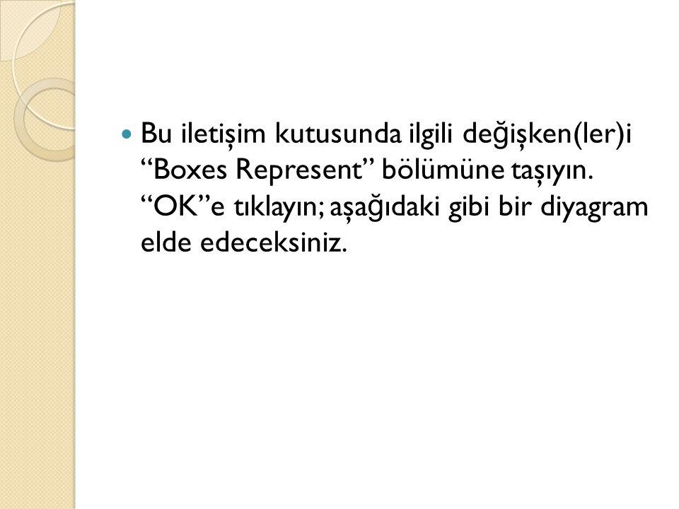 Bu iletişim kutusunda ilgili değişken(ler)i Boxes Represent bölümüne taşıyın.